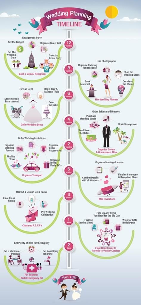 ultimate-wedding-planning-timeline-info-sheet